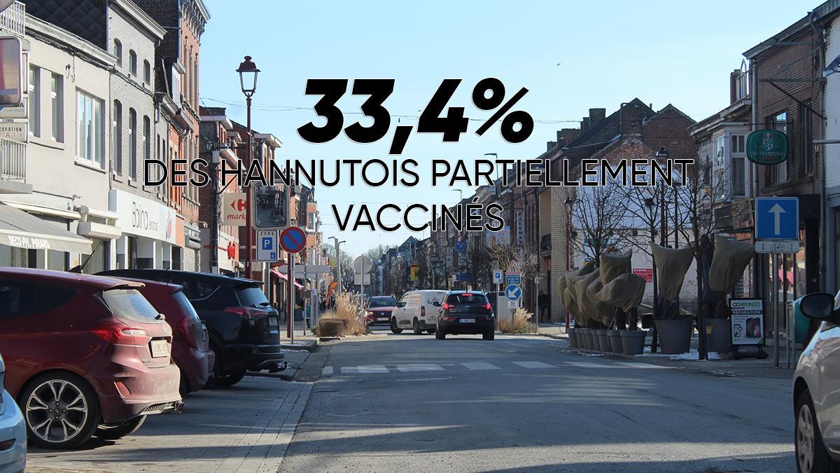 https://www.radiocompile.net/plus-dun-tiers-des-hannutois-a-deja-recu-une-premiere-dose-de-vaccin/